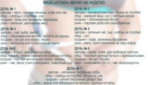 dieta-dukana-menu-na-kazhdyj-den-tablitsa