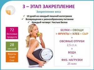 dieta-dyukana-3-etap