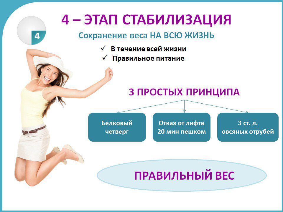 dieta-dyukana-stabilizatsiya