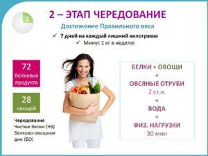 dieta-po-dukanu-cheredovanie-2-etap