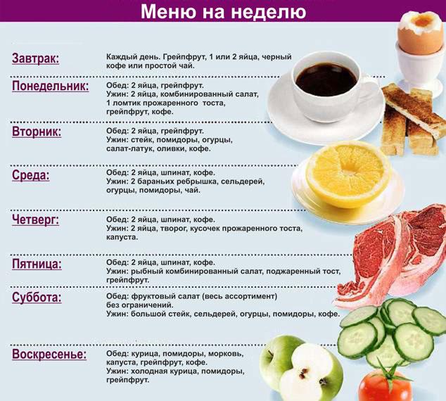 tablitsa-dieta-maggi
