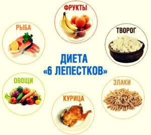 6-lepestkovaya-dieta-podrobnoe-menyu