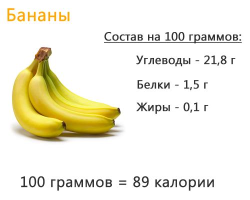bananovaya-dieta-na-3-dnya-menyu