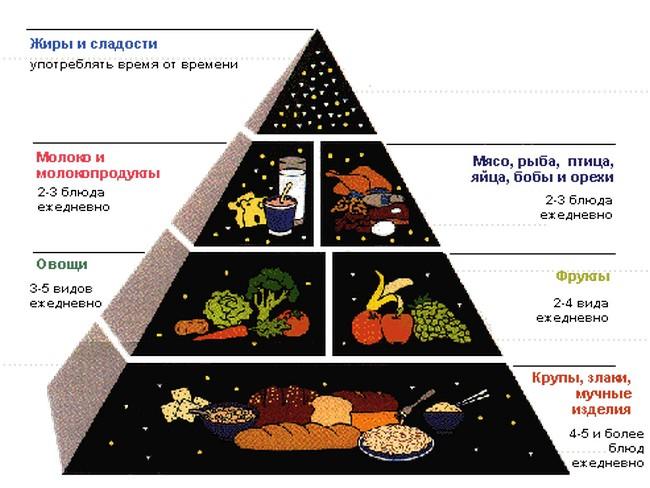 dieta-dlya-bolnyh-pankreatitom