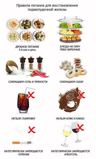 dieta-pri-pankreatite