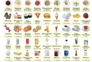kalorijnost
