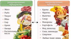 keto-dieta-menyu
