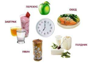 simptomy-otravleniya-produktami-pitaniya