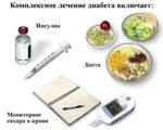 Питание при сахарном диабете: продукты разрешенные и запрещенные