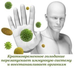 vyhod-iz-golodaniya-7-dnej-menyu