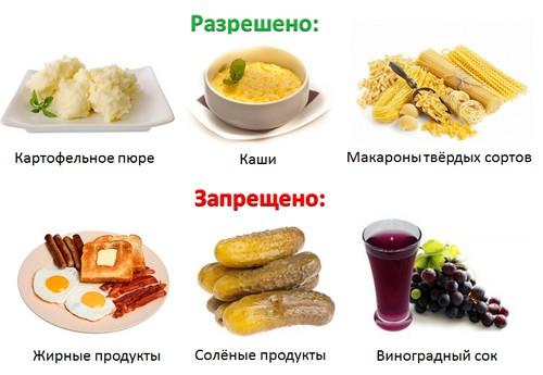 dieta-pri-obostrenii-gastrita