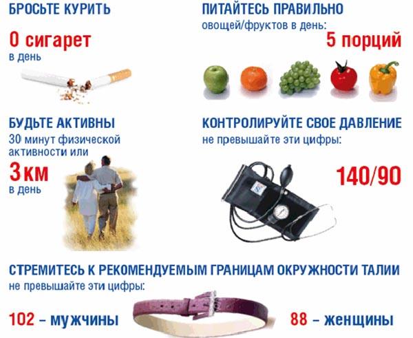 pitanie-pri-povyshennom-davlenii-chto-nuzhno-est
