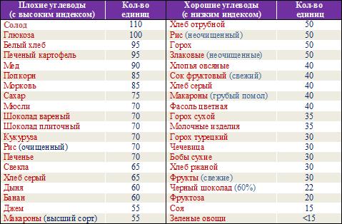 dieta-montinjyaka-produkty