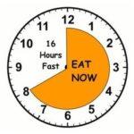 Циклическое голодание 16/8: отзывы, результаты, видео