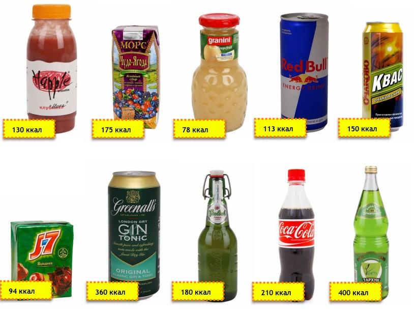 kalorijnost-napitkov